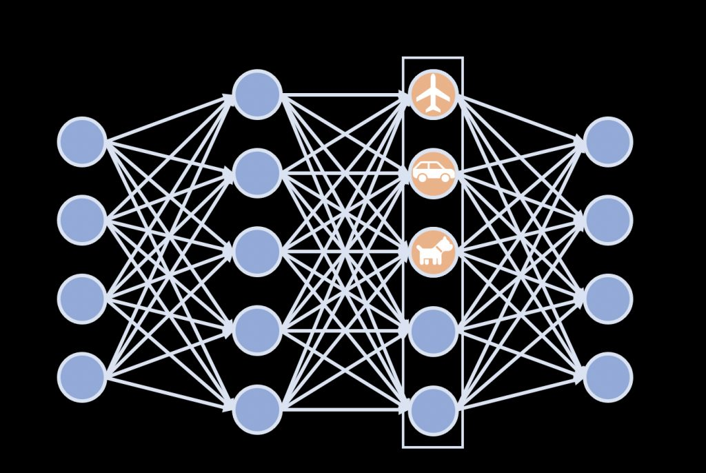 โครงข่ายประสาทเทียม คืออะไร
