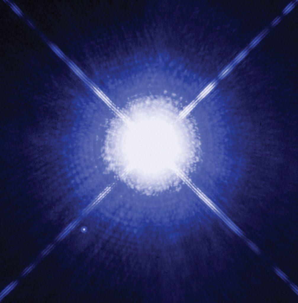 ดาวที่สว่างที่สุดในท้องฟ้า